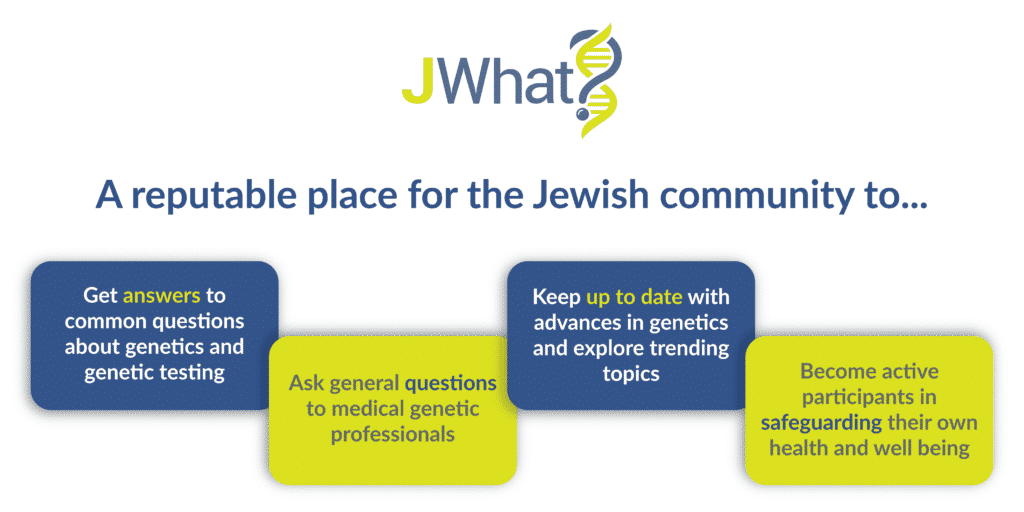 What is JWhat?
